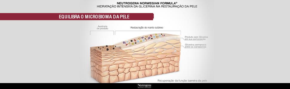 Neutrogena Norwegian, Hidratante, hidratação intensiva, regeneracao, pele seca, pele extra seca