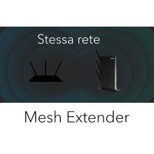Stessa rete per tutti i dispositivi connessi