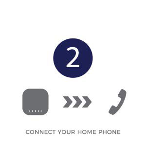 Connect Your Home Phone