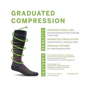 Sockwell Women's Plantar Fasciitis Firm Compression Socks