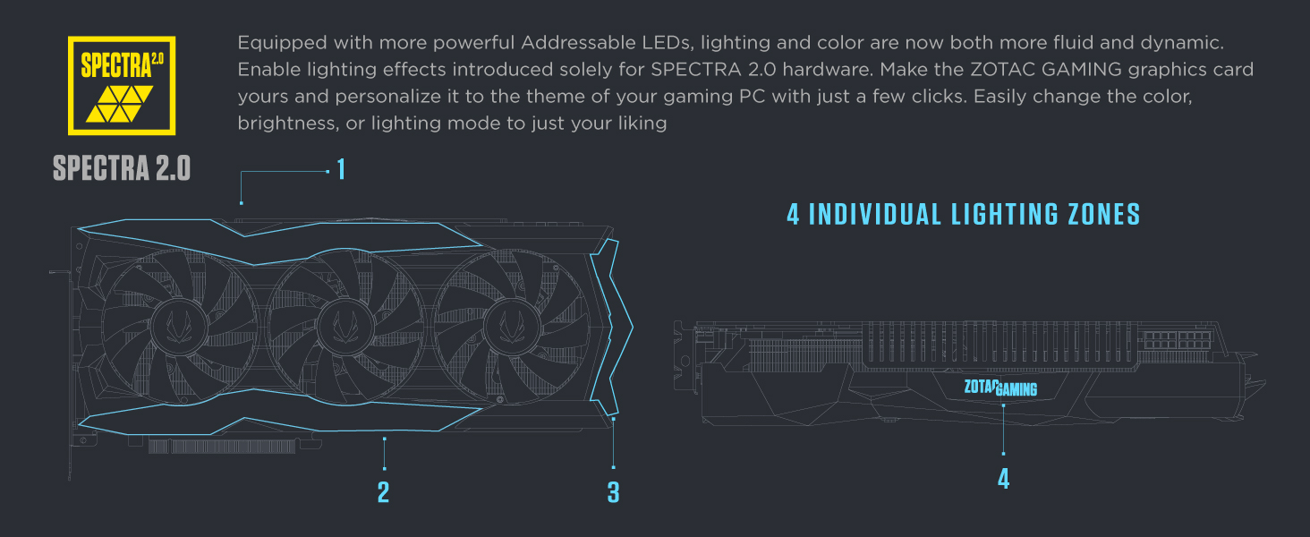 Amazon.com: ZOTAC Gaming GeForce Spectra RGB LED placa ...