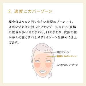 「適度にカバーゾーン」の説明文、女性の顔のイラスト