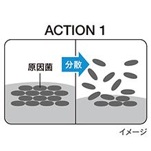 """洗浄成分※1※2が、口臭の発生原因となる""""菌のかたまり""""を分散し、落としやすくします。"""