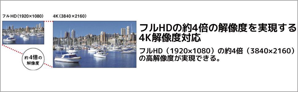 フルHDの約4倍の解像度を実現する4K解像度対応 フルHD(1920×1080)の約4倍(3840×2160)の高解像度が実現できます。