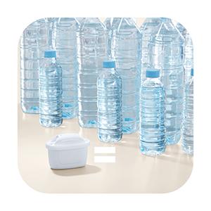 BRITA Style azul - Jarra de Agua Filtrada con 1 cartucho MAXTRA+, Filtro de agua BRITA que reduce la cal y el cloro, Agua filtrada para un sabor óptimo, 2.4L: Amazon.es: Hogar