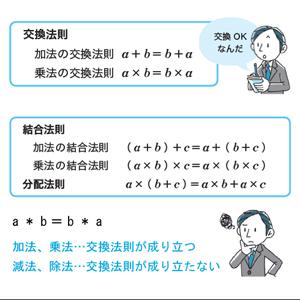 楽しくわかる数学基礎3.jpg
