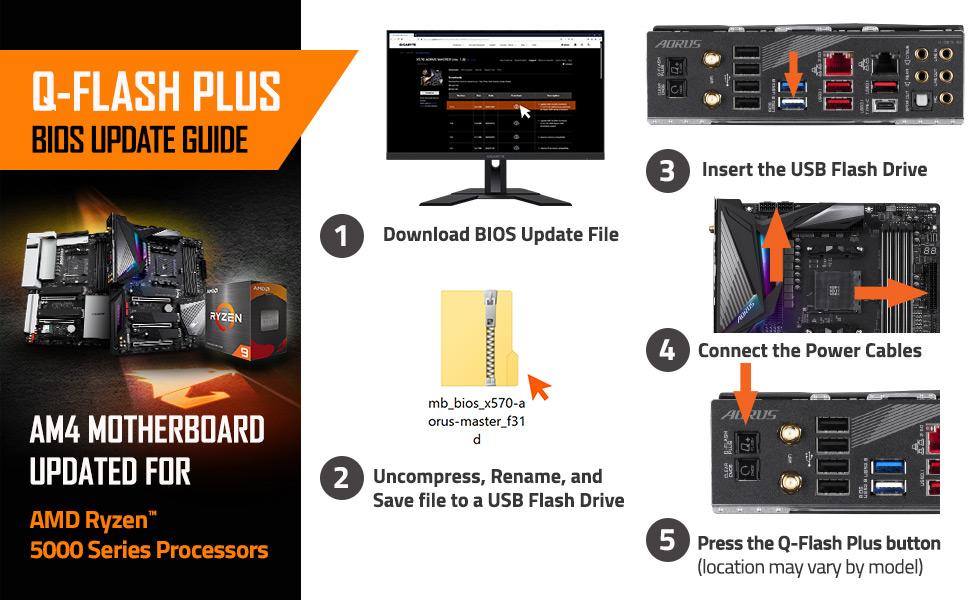 BIOS update for AMD ryzen 5000