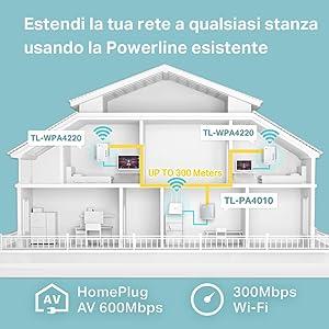 Estendi la tua rete a qualsiasi stanza usando la Powerline esistente