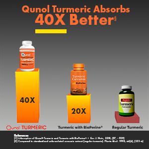 Turmeric Curcumin Qunol Softgel Pills 1000mg