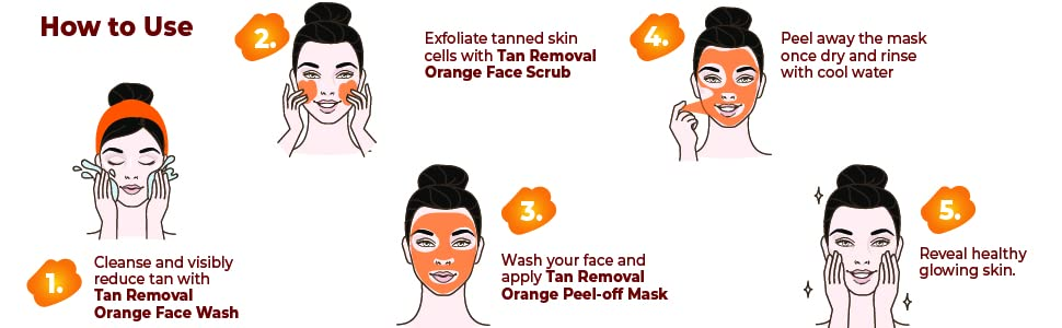 Orange Facial Kit