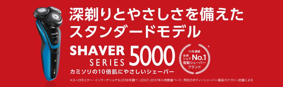 S5050/05