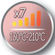 REMINGTON Lockenstab Keratin Protect Pro CI8019 automatisch Keramik 130-230° C