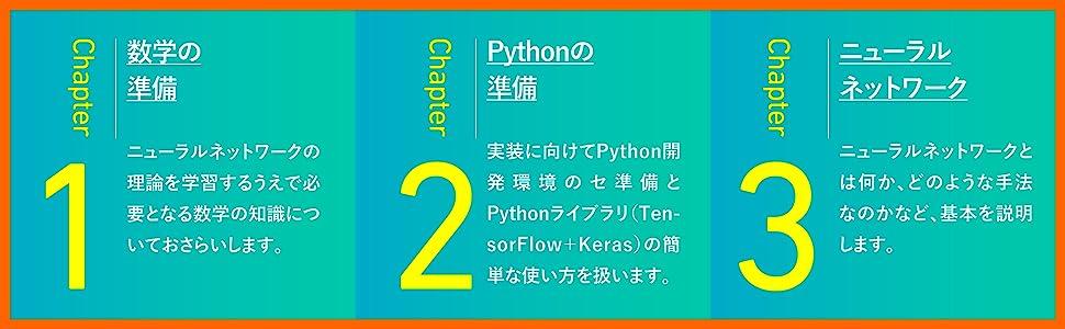 1章 数学の準備 2章 Pythonの準備 3章 ニューラルネットワーク