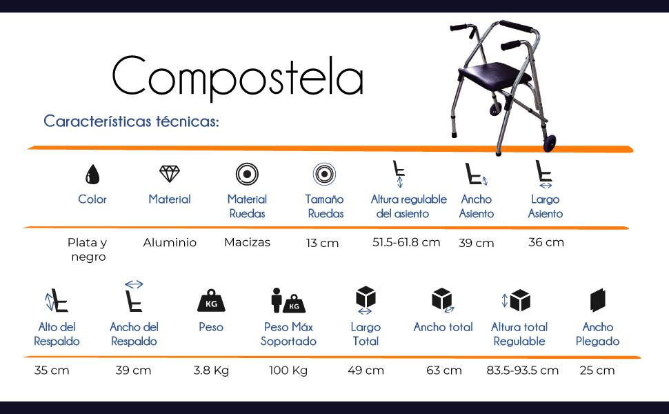 Mobiclinic, Modelo Compostela, Andador para adultos, ancianos ...