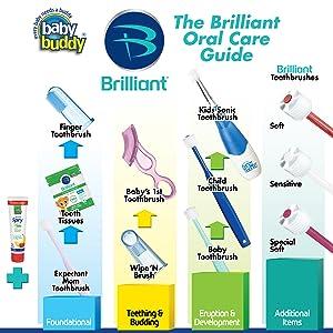 brilliant oral care program