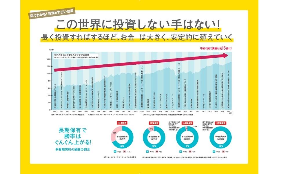 日本一カンタンな「投資」と「お金」の本 投資 お金 中桐啓貴 シンプル 儲かる 10銘柄 トウシル 人生100年時代 日本一カンタン