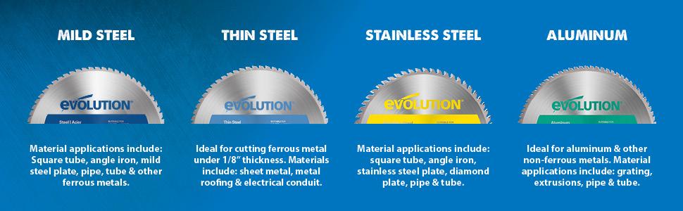 Full Range of Steel Blades
