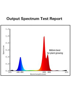 full spectrum led grow light