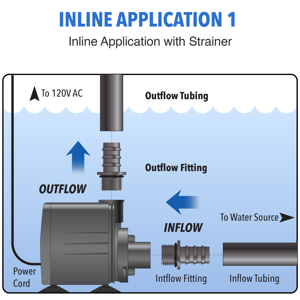 Inline Application