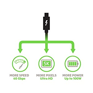 Belkin Thunderbolt 3 USB Cable - More Speed, More Pixels, More Power