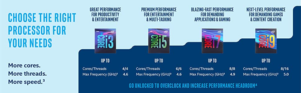 9th gen Intel Core i3-9100 desktop processor