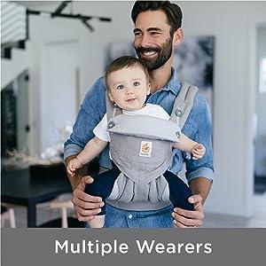 multiple wearers