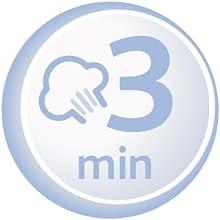 Chicco - Esterilizador microondas de hasta 5 biberones en 3 minutos