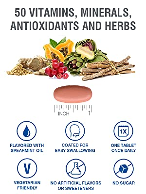 50 Vitamins, Minerals, Antioxidants and Herbs