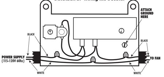 Ventamatic XXDUOSTAT Adjustable Dual Thermostat/Humidistat Control on
