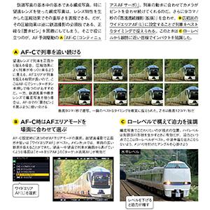 ニコン Z 7&Z 6 完全ガイド
