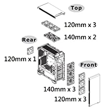 Thermaltake A500 Computer Case
