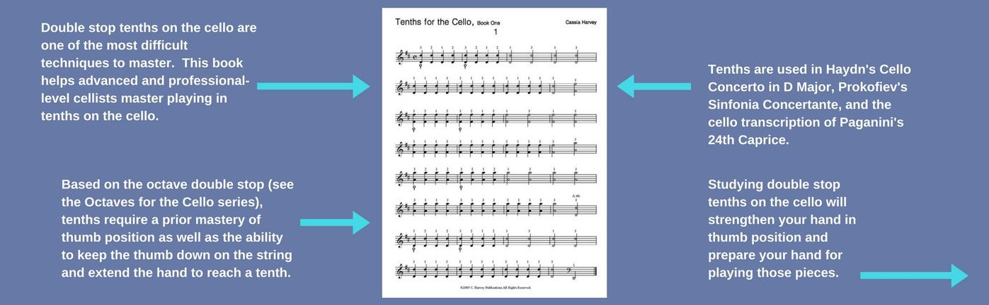 Amazon.com: Tenths for the Cello, Book One (9781932823493 ...