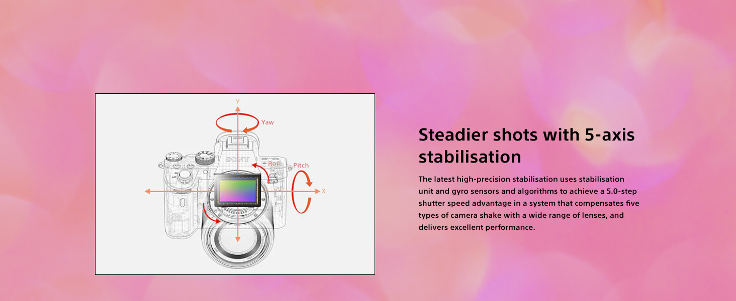 5 Axis Stabilization