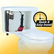 Quick & Easy to Install