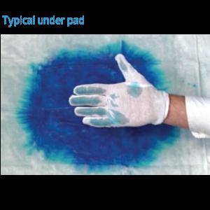 Amazon Com Medline Ultrasorbs Ap Drypads Disposable