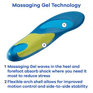 Massaging Gel Technology