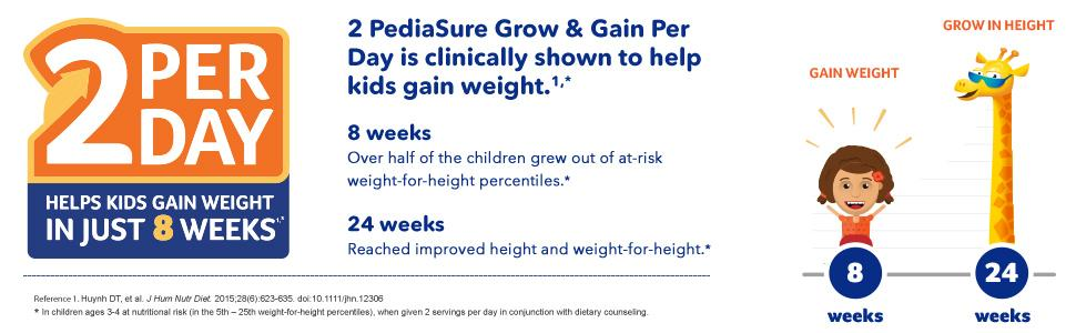 PediaSure - 2 per day helps kids gain weight in just 8 weeks!