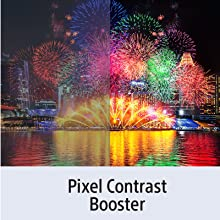 Pixel Contrast Booster : Maximising OLED contrast in every colour