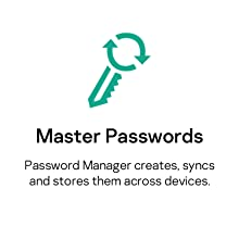 Master Passwords