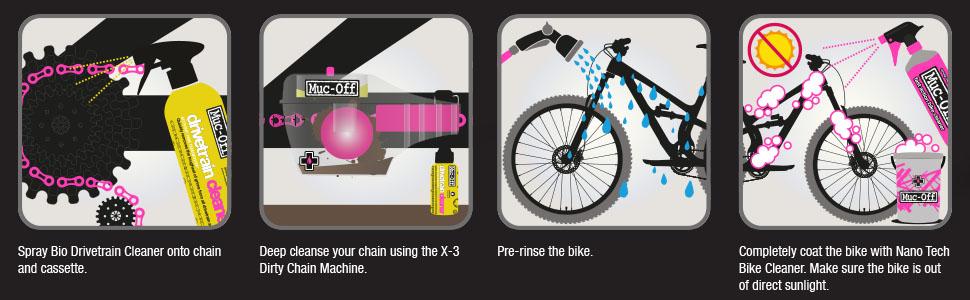 Bike Clean Infographic 1