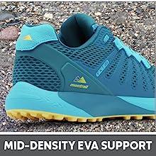 Mid Density EVA