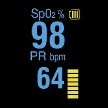 Braun; Saturatiemeter; zuurstofsaturatie; bloedzuurstofniveaus; klinisch nauwkeurig;