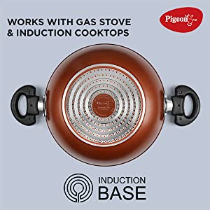 Induction Base