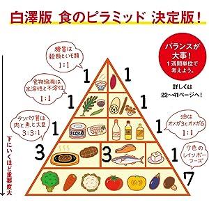 食のピラミッド