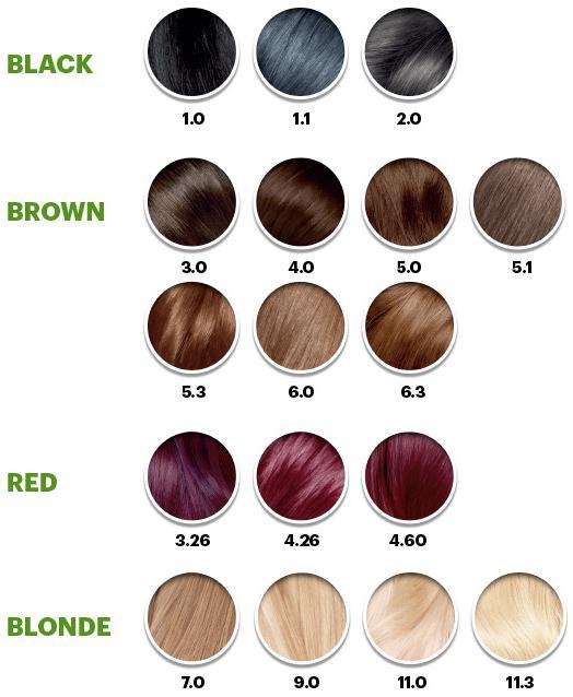 Amazon Com Garnier Color Sensation Hair Color Cream 5 62 Medium Intense Auburn 3 Count Packaging May Vary Beauty