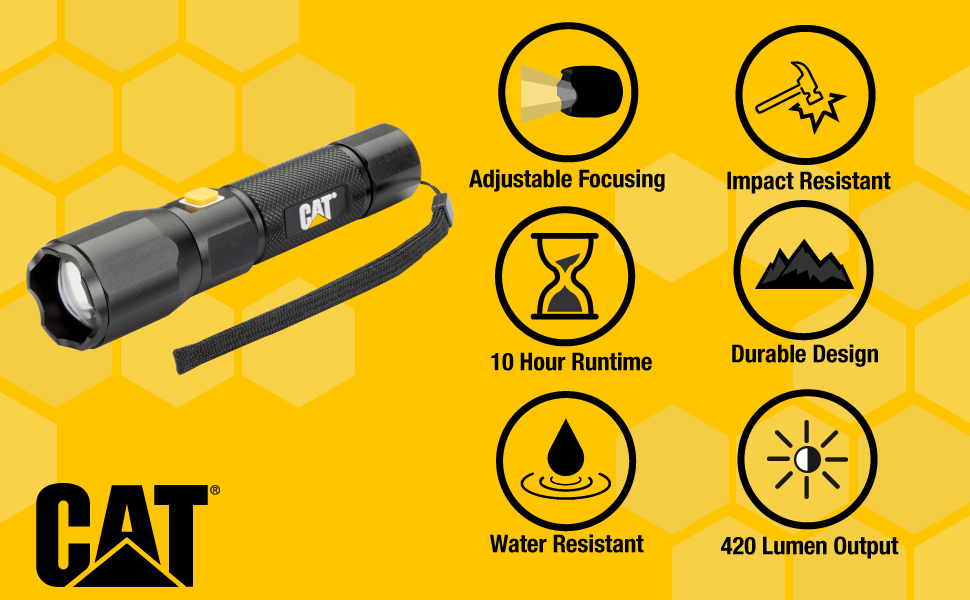 Pocket Work Flashlight  Offers 120 Lumens of Light Output Run Time 5 Hr