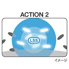 殺菌成分LSS※3がミクロな口臭原因を徹底殺菌し、口臭の発生を防ぎます。