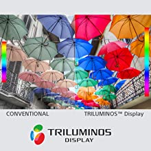 TRILUMINOS Display: Extra colors, extra brilliance
