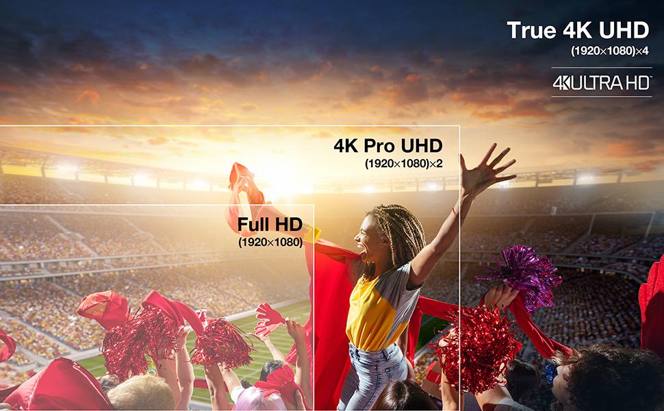 Độ phân giải 4K UHD đích thực