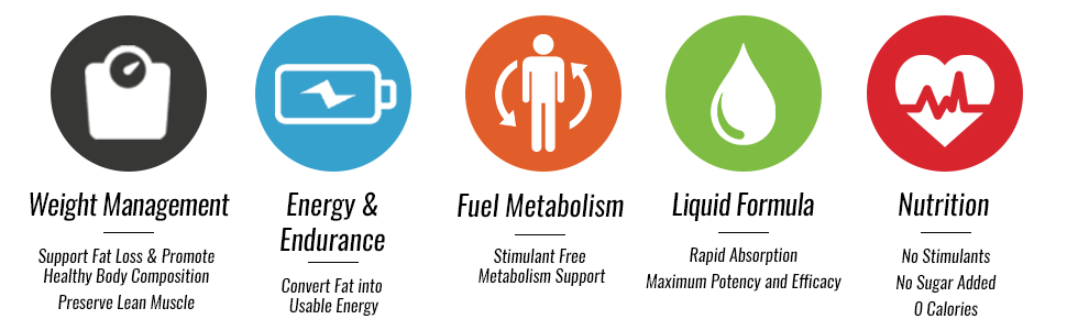 weight management, fat loss, healthy, energy, endurance, metabolism, liquid, healthy, stimulant free